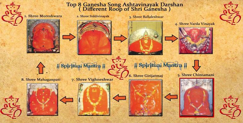 Ashtavinayak1